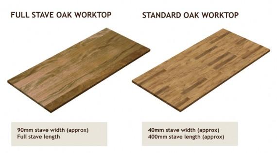Full Stave Worktops
