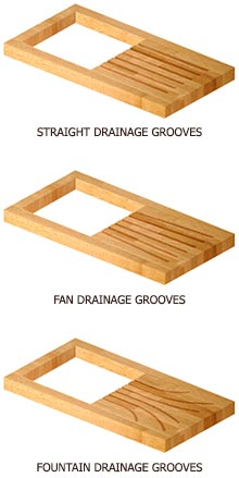 Drainage grooves