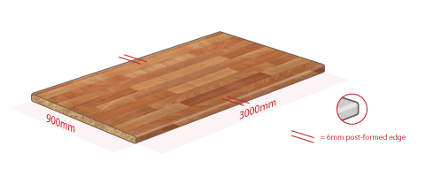 Cherry Block Work Surface Dimensions