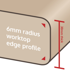 6mm radius edge profile