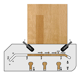 Worktop Jig Positioning