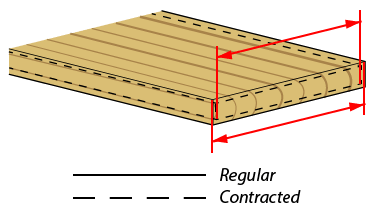 Contraction and expansion of quartersawn timber