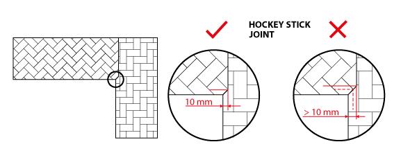 Worktop Hockey Joint
