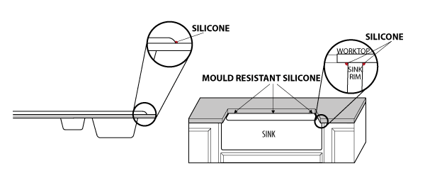 Worktop Silicone